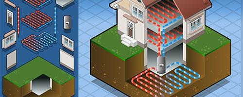 verwarmen met waterpompen